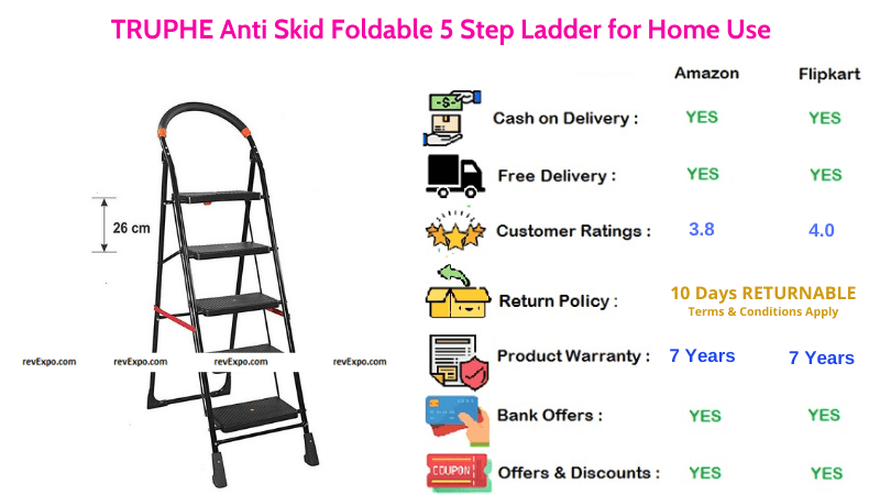 TRUPHE Foldable 5 Step Anti Skid Ladder for Home