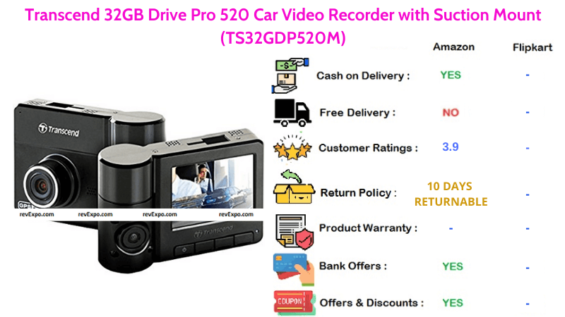 Transcend Drive Pro 520 Car Dash Camera 32GB Video Recorder with Suction Mount