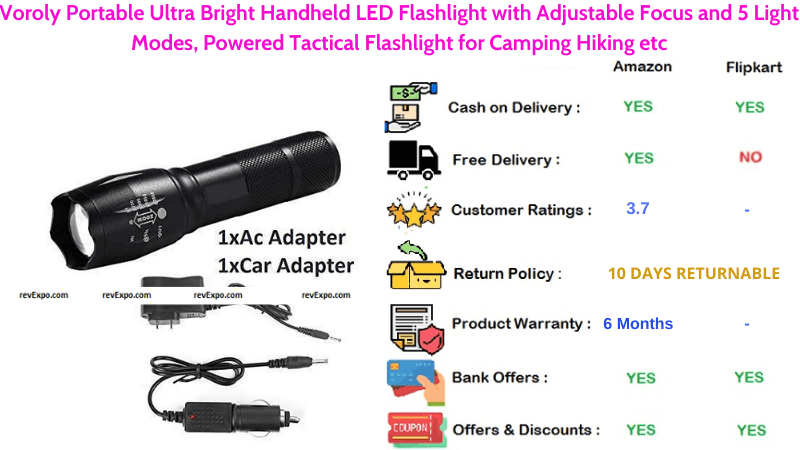 Voroly Torch Light Portable Ultra Bright Handheld LED with Adjustable Focus and 5 Light Modes