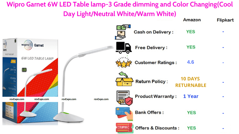 Wipro Garnet Table Lamp 6W LED with 3 Grade dimming and Color Changing Options