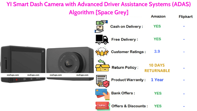 YI Car Smart Dash Camera with Advanced Driver Assistance Systems Algorithm Space Grey