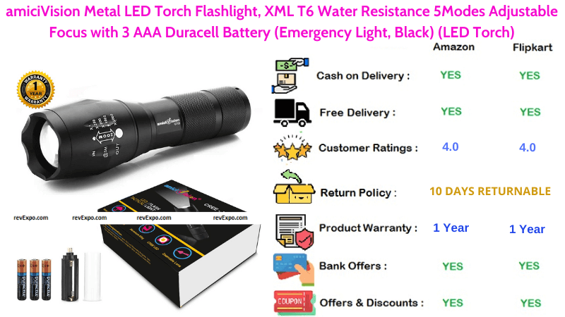 amiciVision Torch Light Metal LED Water Resistance with 3 AAA Duracell Batteries