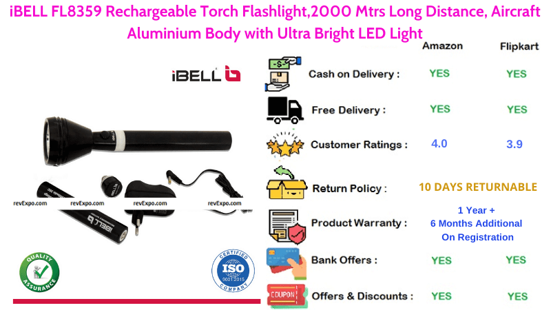 iBELL Rechargeable Torch Light with Aircraft Aluminium Body & Ultra Bright LED Light
