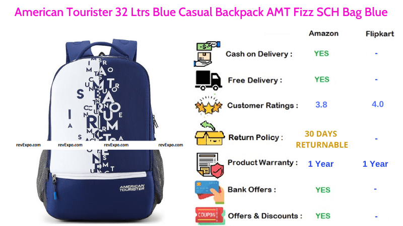 American Tourister Casual Backpack with 32 Ltrs and Blue Colour