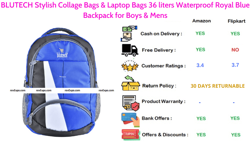 BLUTECH Laptop Backpack with 36L Capacity, Waterproof & Stylish for Collage or School in Royal Blue