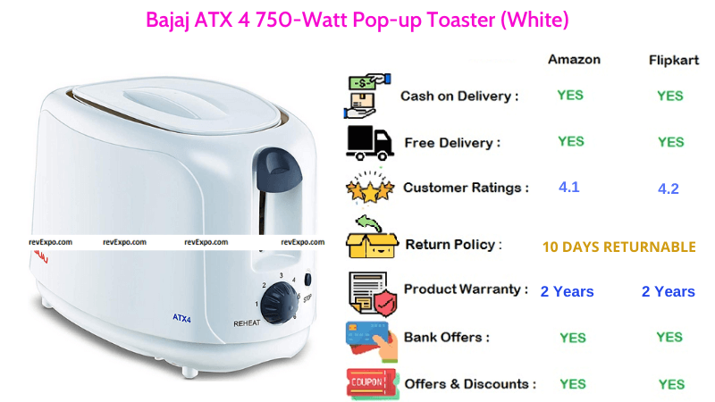 Bajaj Pop up Toaster ATX 4 750 Watts with 2 Slices Functionality