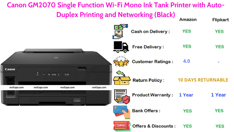 Canon Wi-Fi Printer GM2070 with Single Function, Auto-Duplex Printing and Networking Mono Ink Tank Printer