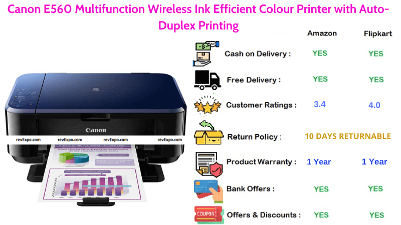 Canon Wireless Colour Printer E560 Ink Efficient Multifunction with Auto-Duplex Printing