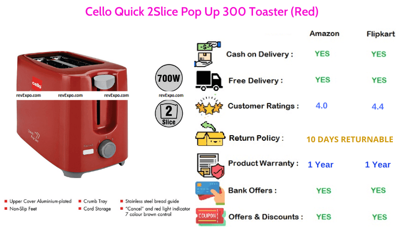 Cello Pop Up Toaster 700 Watts Quick 300 with 2 Slices Functionality