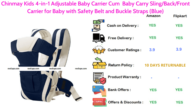 Chinmay Kids Baby Carry Bag 4-in-1 Adjustable Baby Carrier Cum Sling or Front Carrier for Baby with Buckle Straps & Safety Belt