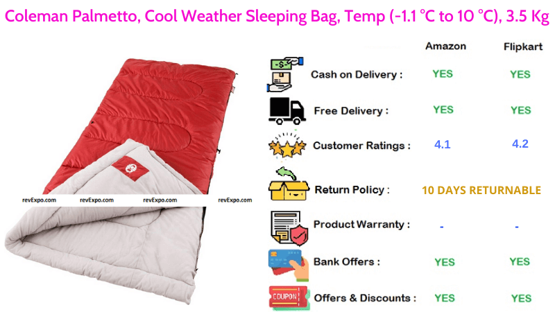 Coleman Palmetto Sleeping Bag for Cool Weather with Thermolock & Autolock Zipper