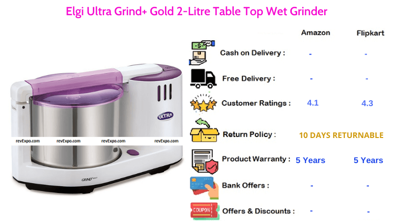 Elgi Ultra Grind+ Wet Grinder Gold with 2 Litre Capacity Table Top