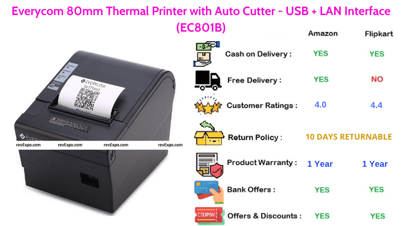 Everycom Barcode Printer 80mm Thermal Printing with Auto Cutter & USB + LAN Interface