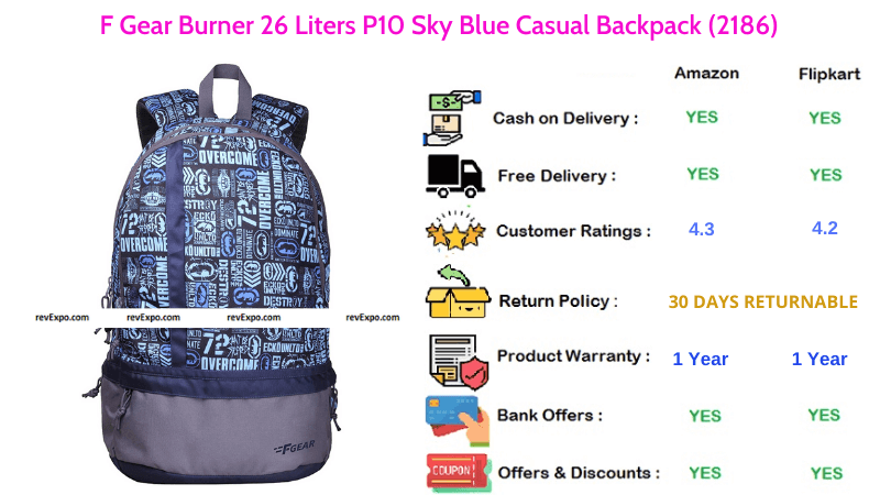F Gear Burner Casual Backpack with 26 Liters Capacity & Sky Blue Colour