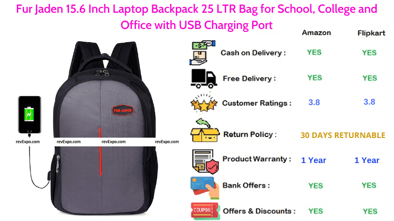Fur Jaden School Bag for Laptop, College and Office with 15.6 Inch, 25 LTR & USB Charging Port