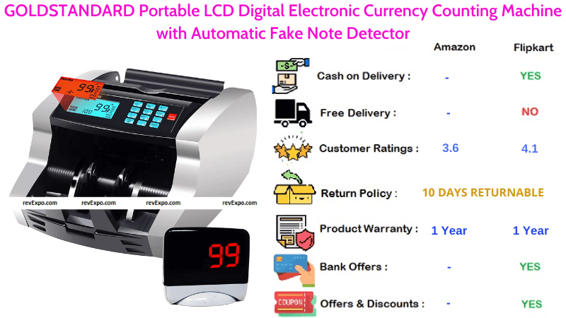 GOLDSTANDARD Note Counting Machine with LCD Digital Electronic & Automatic Fake Note Detector
