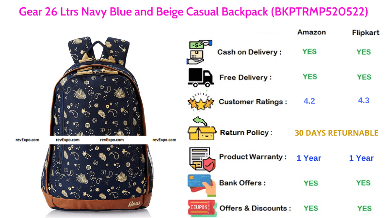 Gear Casual Backpack with 26 Ltrs Capacity in Navy Blue and Beige