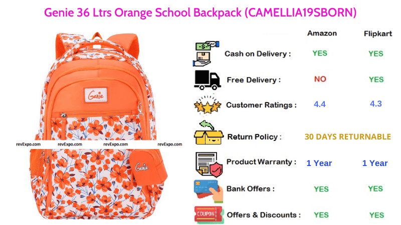 Genie School Bag for Girls with 36 LtrsCapacity in Orange Colour