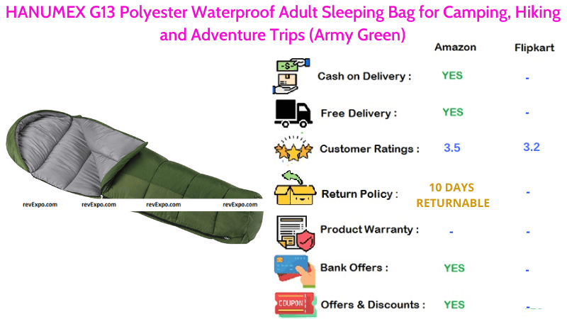 HANUMEX Sleeping Bag with Polyester & Waterproof for Adventure Trips, Camping, and Hiking