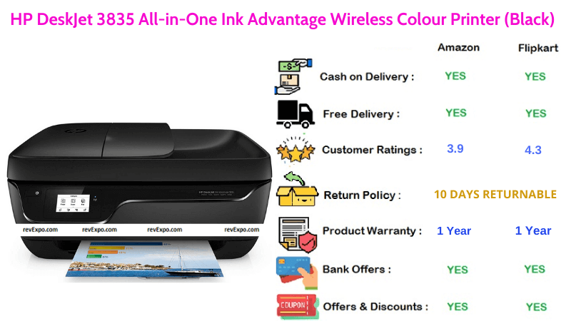 HP DeskJet Wireless Colour Printer with All-in-One Ink Advantage