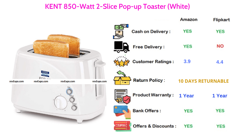 KENT Pop up Toaster 850 Watts with 2 Slices Functionality