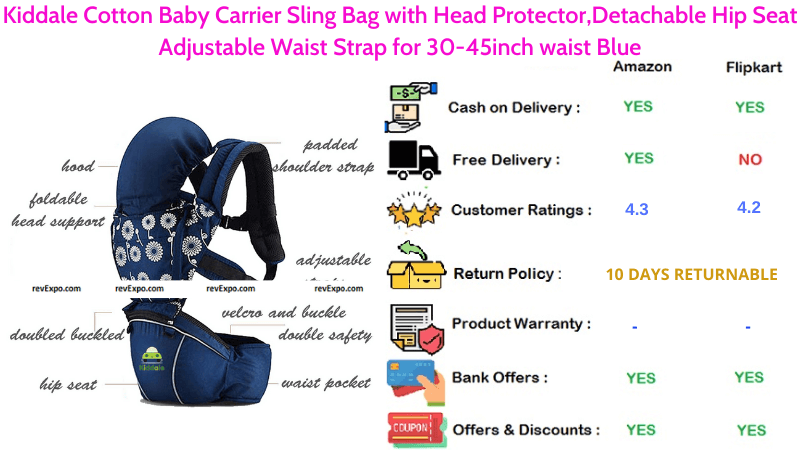 Kiddale Baby Carry Bag Cotton Sling Bag with Detachable Hip Seat, Adjustable Waist Strap & Head Protector
