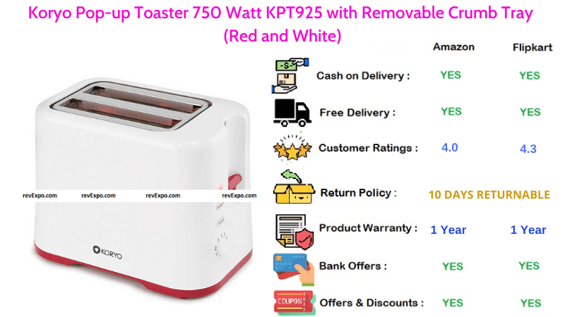 Koryo Pop up Bread Toaster KPT925 750 Watts with Removable Crumb Tray & 2 Slices Functionality