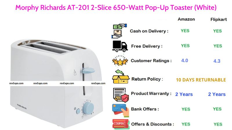 Morphy Richards Pop up Bread Toaster 650 Watts AT 201 with 2 Slices Functionality