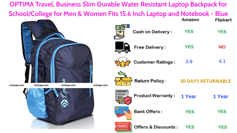 OPTIMA Laptop Backpack with Slim Durable Water Resistant for School, College, Travel & Business for Laptop and Notebook