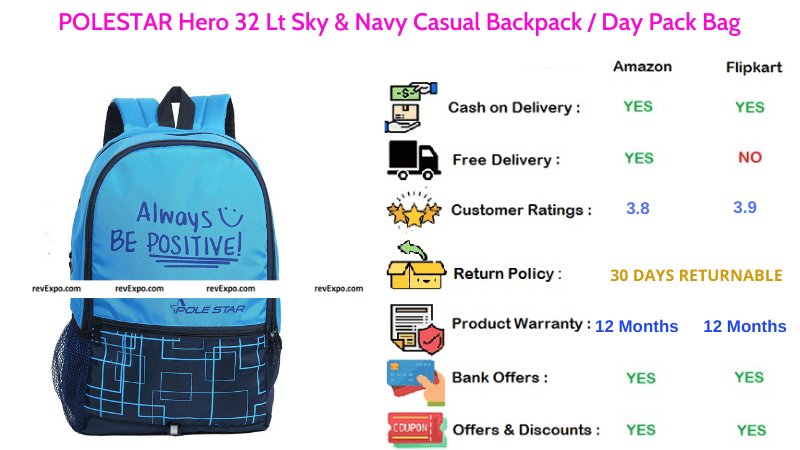 POLESTAR Casual Backpack Hero 32 L with Sky & Navy Colurs