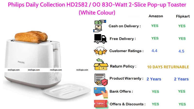 Philips Daily Collection Bread Toaster HD2582 830 Watts with 2 Slices Functionality