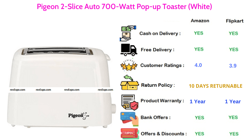 Pigeon Pop up Toaster 700 Watts with Auto Shutoff & 2 Slices Functionality