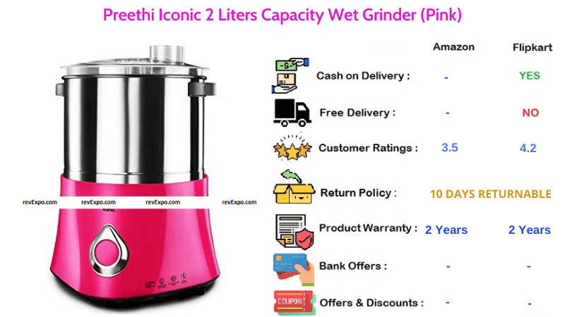 Preethi Iconic Wet Grinder with 2 Liters Capacity