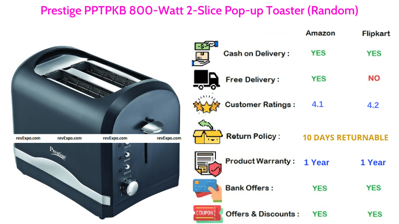 Prestige Pop up Toaster PPTPKB 800 Watts with 2 Slices Functionality