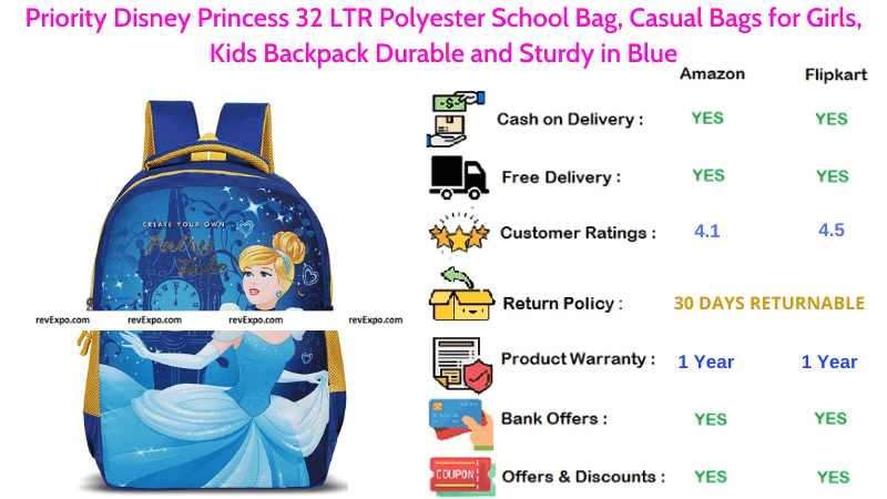 Priority Disney Princess School Bag with 32 L Capacity, Casual Bags for Girls & Kids Backpack in Blue