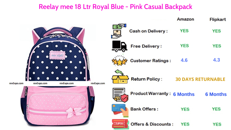Reelay mee School Bag with18 Ltr Capacity Casual Backpack in Royal Blue & Pink
