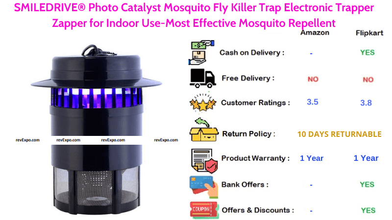 SMILEDRIVE Mosquito Repellent Machine with Photo Catalyst Mosquito Fly Killer Trap, Electronic Trapper Zapper for Indoor Use