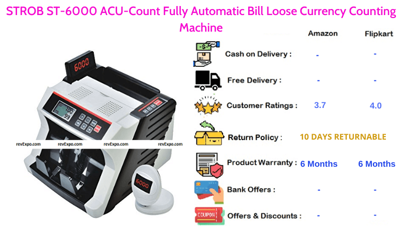STROB ST 6000Currency Counting Machine ACU-Count with Fully Automatic Bill