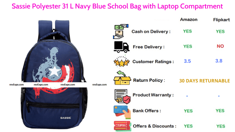 Sassie School Bag 31 L Navy Blue & Polyester with Laptop Compartment