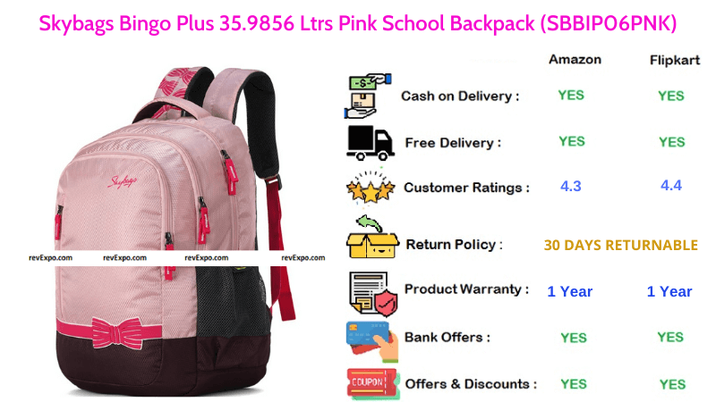 Skybags Bingo Plus School Bag for Girls with 35.9856 Ltrs Capacity in Pink