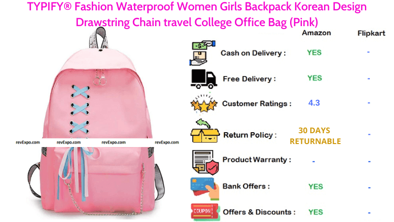 TYPIFY Girls Backpack Fashion Waterproof Drawstring Chain Women College Office Bag with Korean Design
