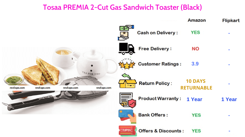 Tosaa Gas Sandwich Toaster PREMIA with Backlight Handles