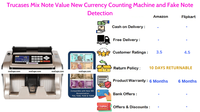 Trucases Mix Currency Counting Machine with New & Fake Note Detection