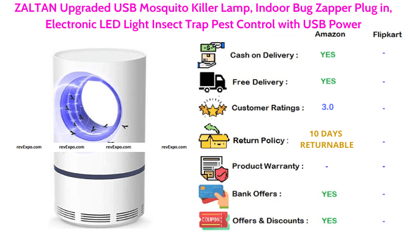 ZALTAN Mosquito Killer Machine with Upgraded USB Lamp, Electronic LED Light Insect Trap and Indoor Bug Zapper Plug in with USB Power
