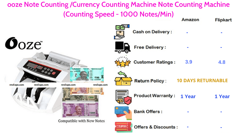 ooze Note Counting Counting Machine Currency Counting with 1000 Notes per Min Speed