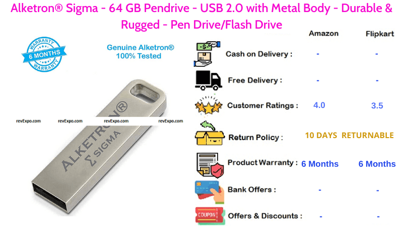 Alketron Sigma 64 GB Pendrive with USB 2.0, Durable & Rugged Metal Body