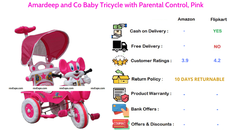 Amardeep and Co Tricycle for Kids with Unbreakable Body & Parental Control