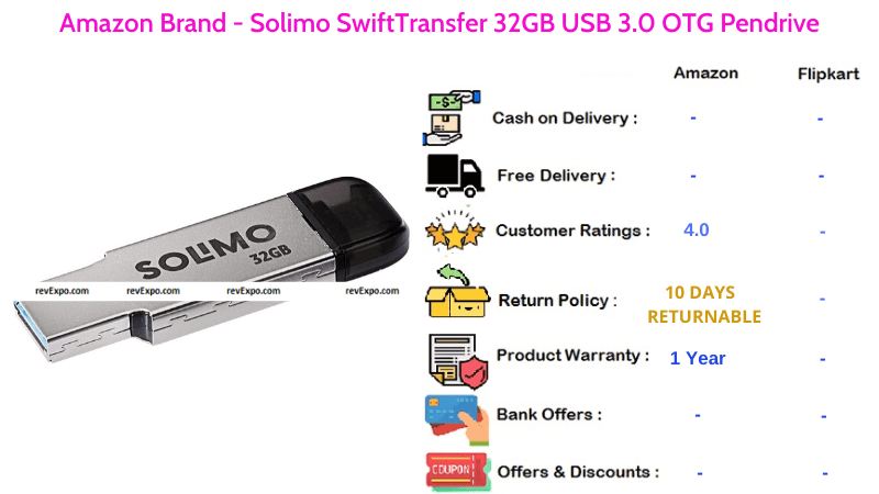Amazon Brand Solimo OTG Pendrive SwiftTransfer 32GB with USB 3.0