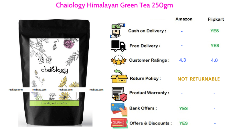 Chaiology Himalayan Green Tea with 250gm Quantity