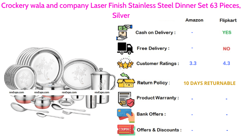Crockery Wala and Company Steel Dinner Set with Laser Finish Stainless Steel 63 Pieces Silver Set